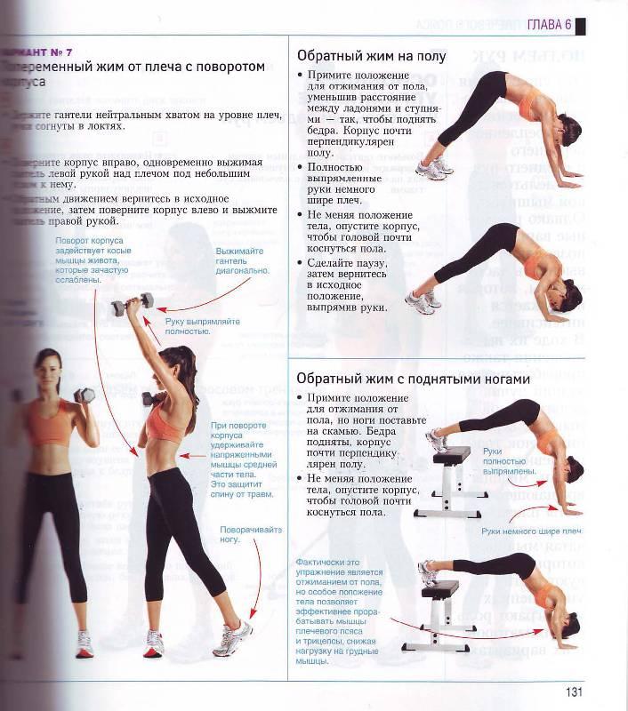 Лучшие силовые тренировки женщин
