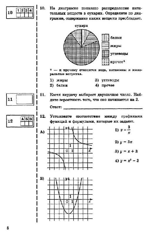 Математика ященко гиа шестаков решебник