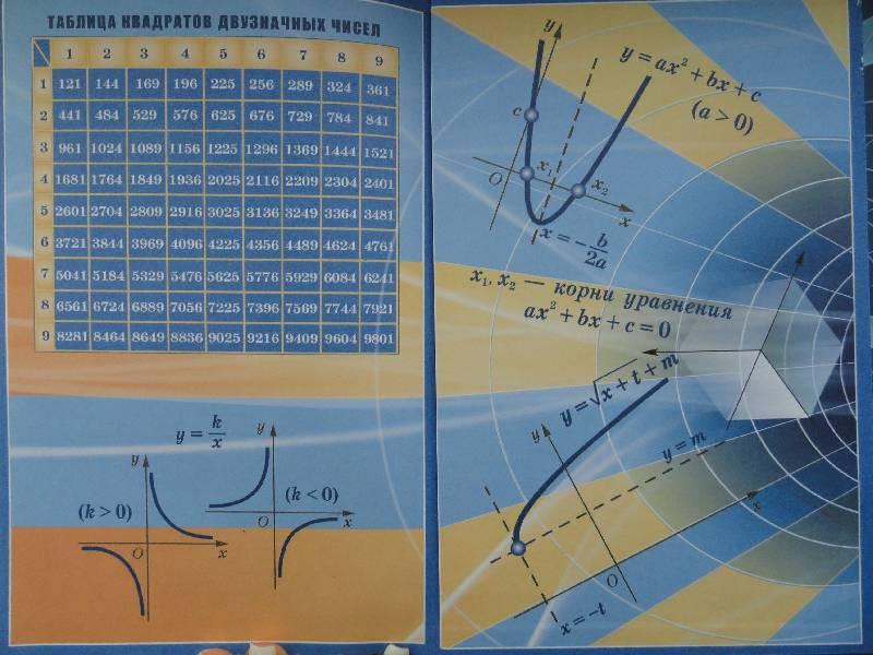 Решебник по алгебре часть 2 8 класс мордкович.