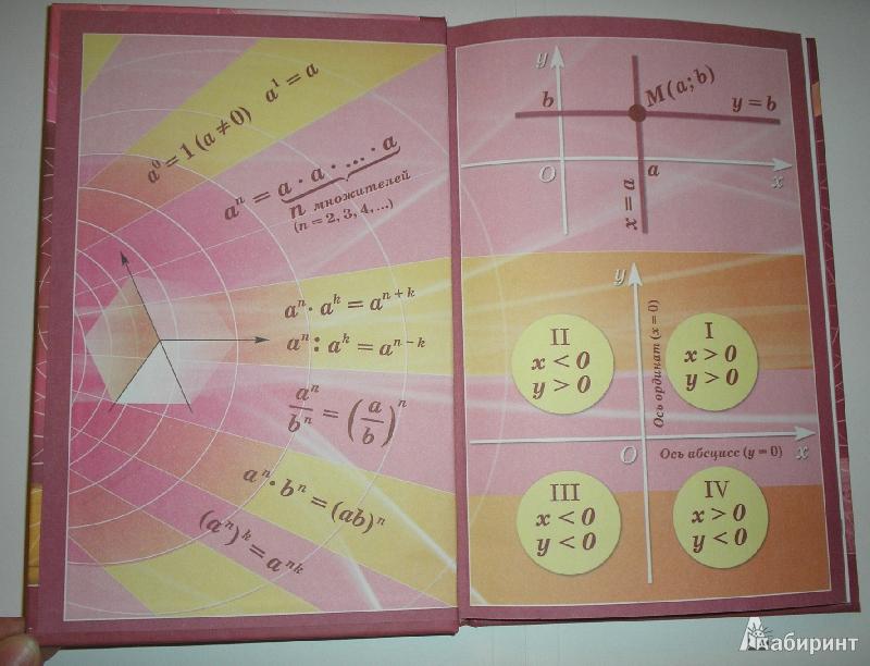 Иллюстрация 1 из 28 для Алгебра. 7 класс. Учебник + задачник. В 2-х частях. ФГОС - Мордкович, Александрова, Мишустина | Лабиринт - книги. Источник: Galina