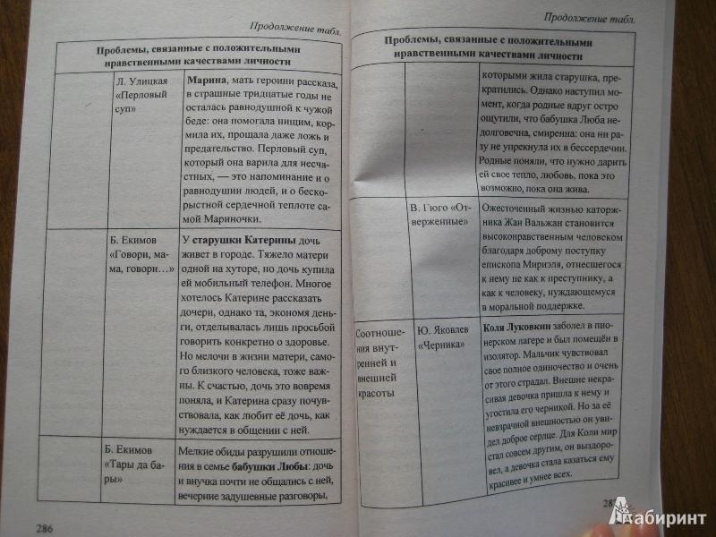 шпаргалка по русскому языку проблемы сочинений