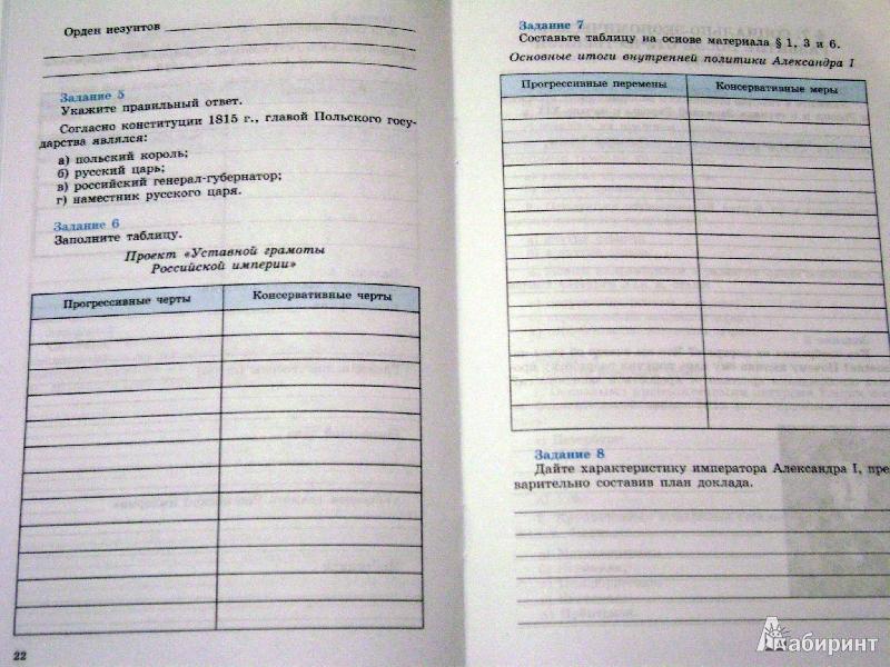 Рабочая тетрадь по истории россии 7 класс данилов косулина