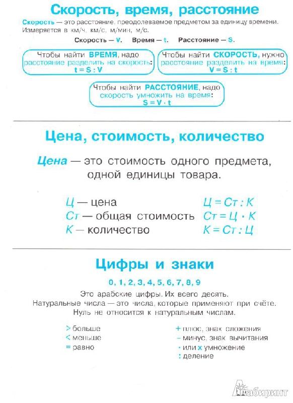 Правила по математике 1-4 класс