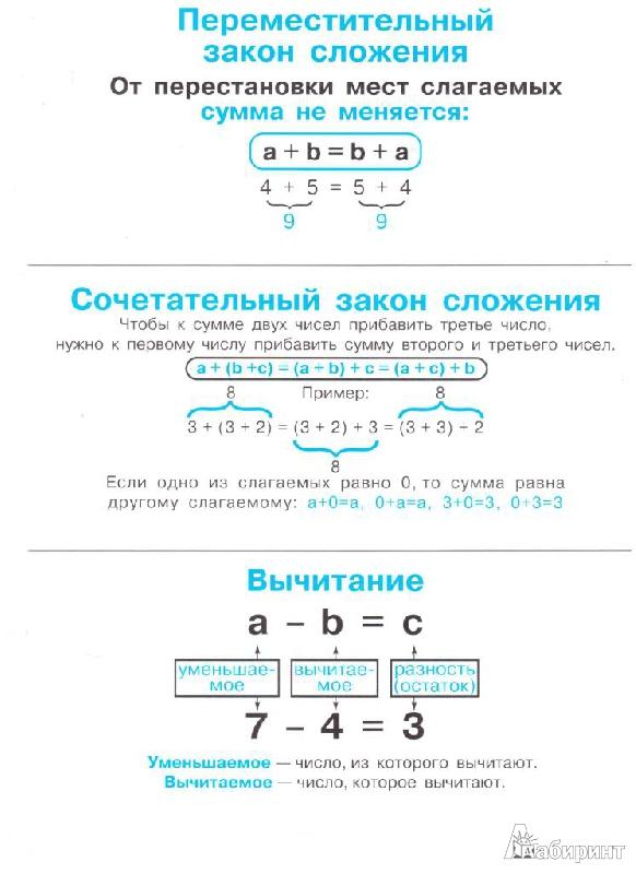Математика 1 По 4 Класс