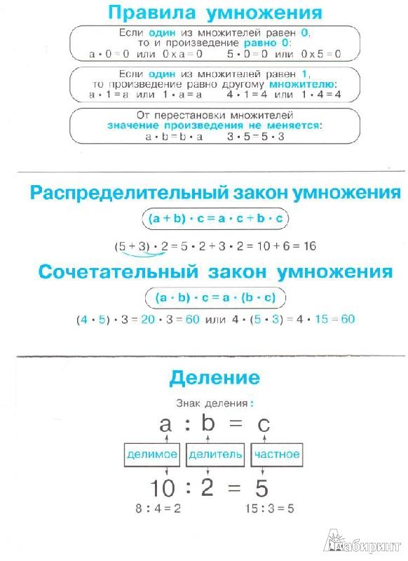 Правила по математике за 2-3 класс