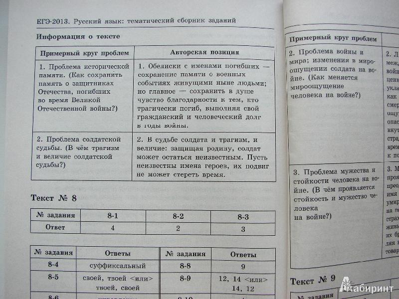 По г 2018 русскому решебник языку