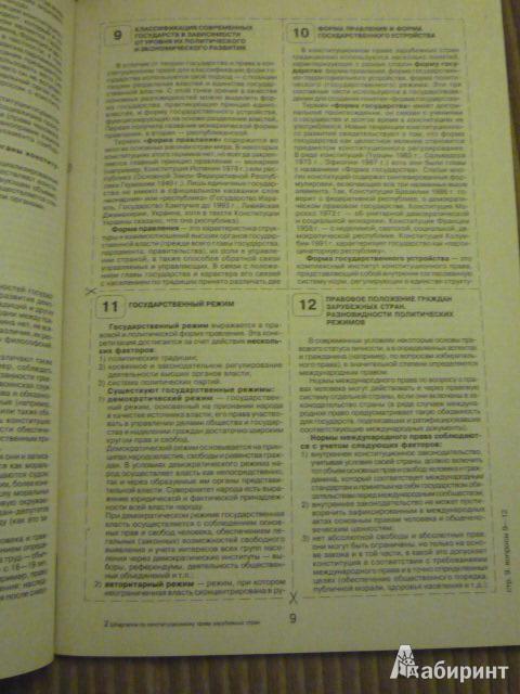 экзамен по конституционному праву рф шпаргалки