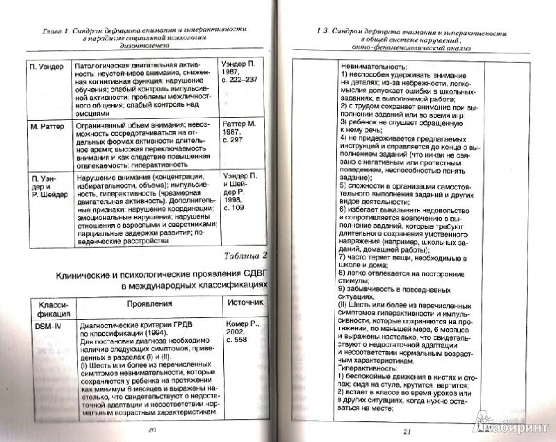 Иллюстрация 1 из 4 для Синдром дефицита внимания и гиперактивности у детей. Практическое руководство - Никишина, Петраш | Лабиринт - книги. Источник: Матуля