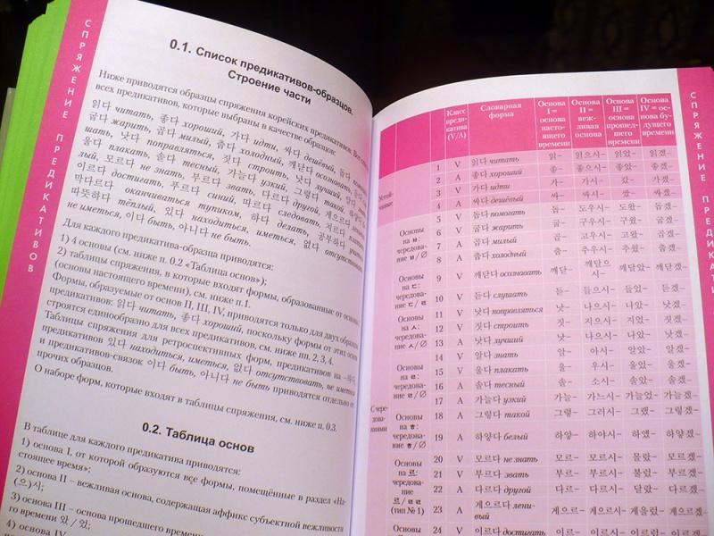 проходят группу, учебник корейского языка для начинающих монтаж