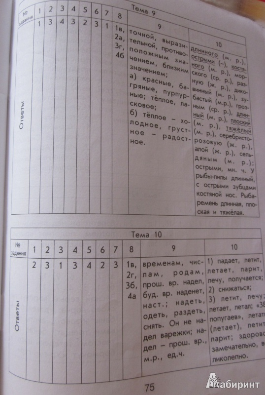 Рабочая тетрадь по русскому языку 3 класс исаева ответы