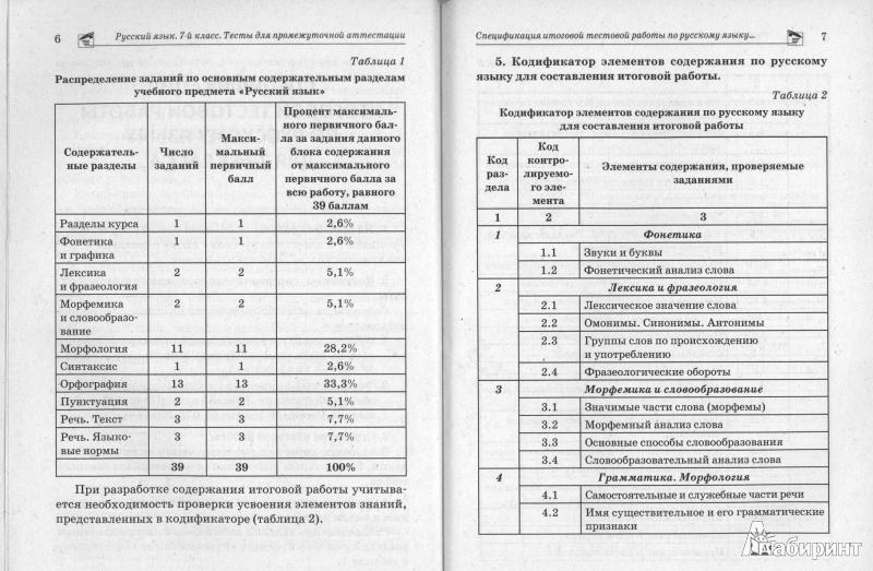 ответы на тесты по русскому языку 7 класс сенина