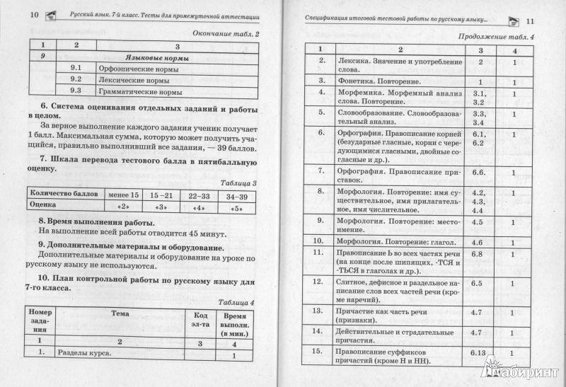 тест 5 русский язык огэ