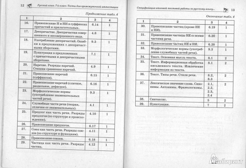 5 решебник аттестация сениной фгос язык русский промежуточная класс