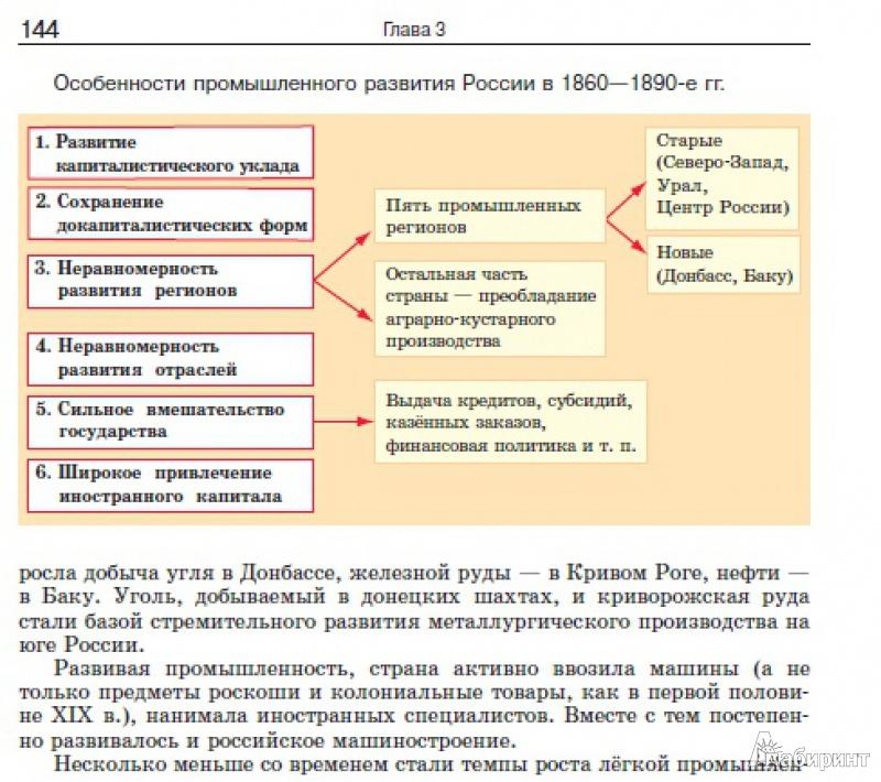 вопросы 1 ответы гдз артемов на часть по истории лубченков