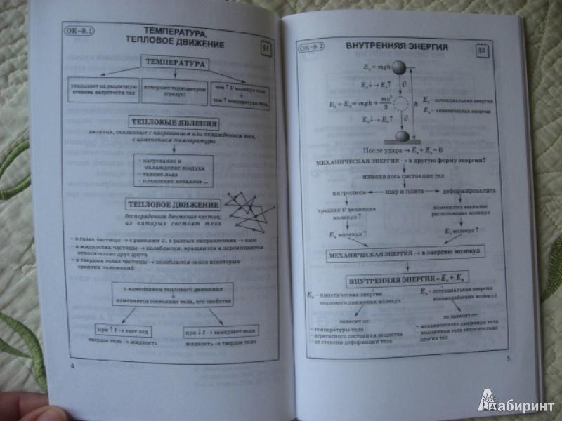 гдз по опорным конспектам по физике