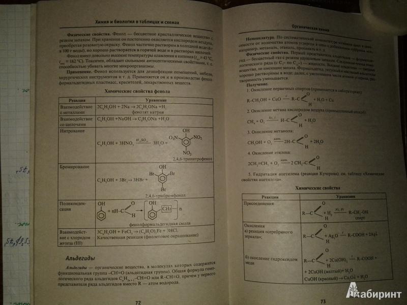 Шпаргалки по химии за 11 класс