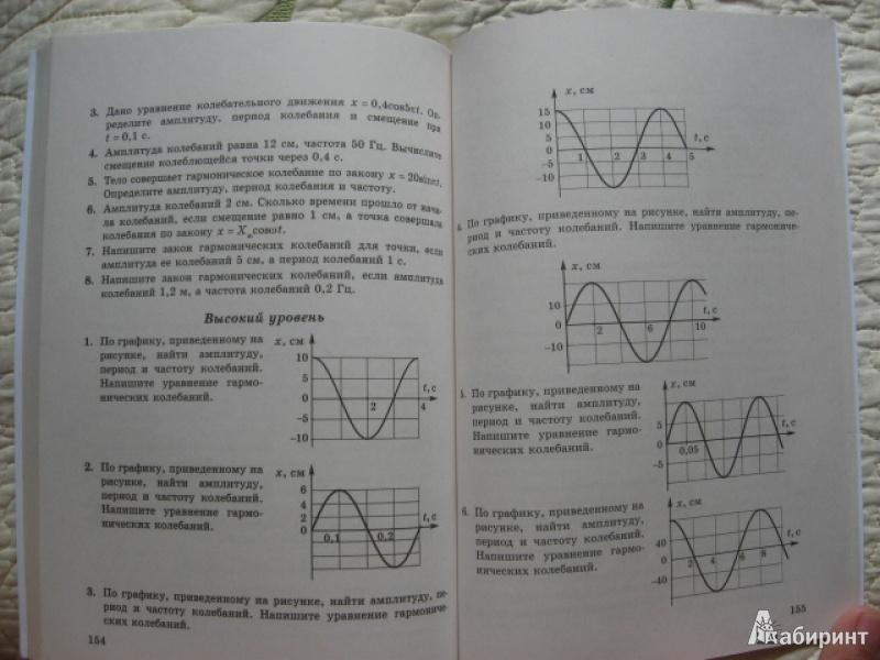 Самостоятельные и контрольные работы к учебнику мякишев