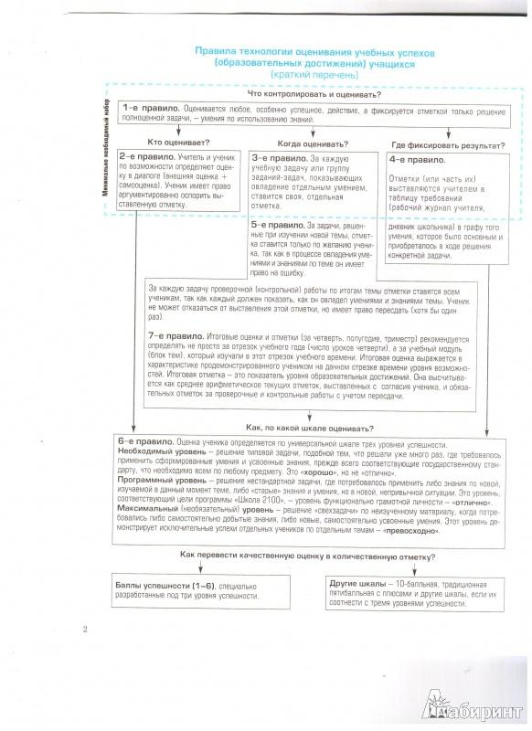 Рецензия покупателя на Проверочные и контрольные работы к  Рецензии покупателей на Проверочные и контрольные работы к учебнику Окружающий мир 2 й класс Наша планета земля ФГОС