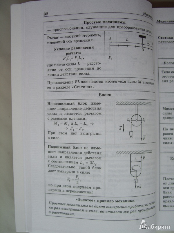 Физика схемах таблицах