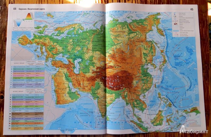 Контурные карты начальный курс географии 7 класса