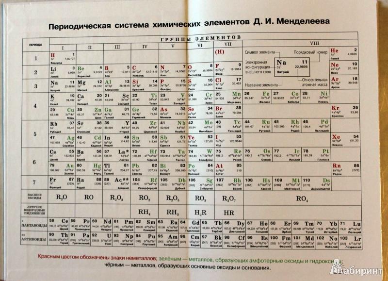9 химия класс менделеева таблица
