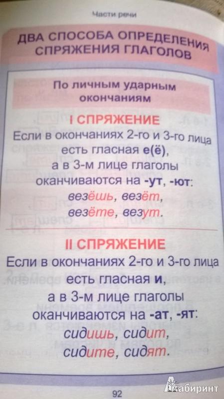 Иллюстрация 1 из 15 для Русский язык. Курс начальной школы в таблицах | Лабиринт - книги. Источник: Садовникова  Оксана