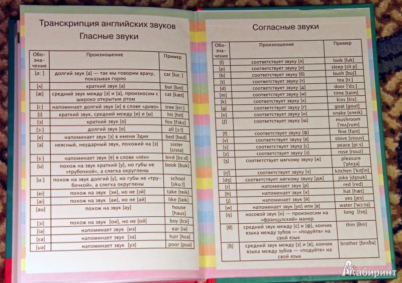 Звуки английского языка перевод на русский