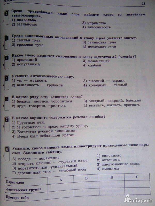 гдз цыбулько и.п тематический контроль по русскому языку для 5 класса