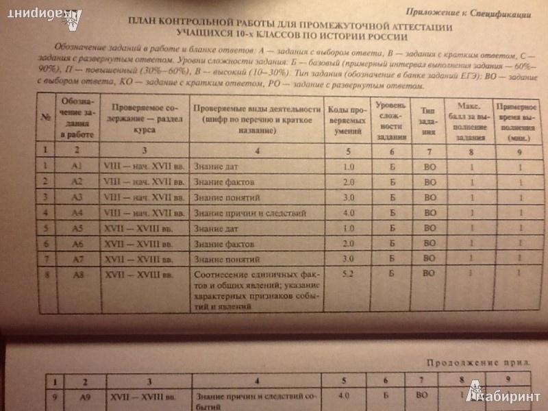 Тест в формате егэ по истории россии 10 класс