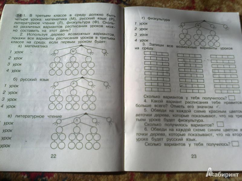 ф н часть по гдз 2 4 математике виноградова класс