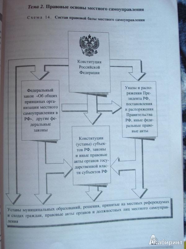 Систематизация учебного