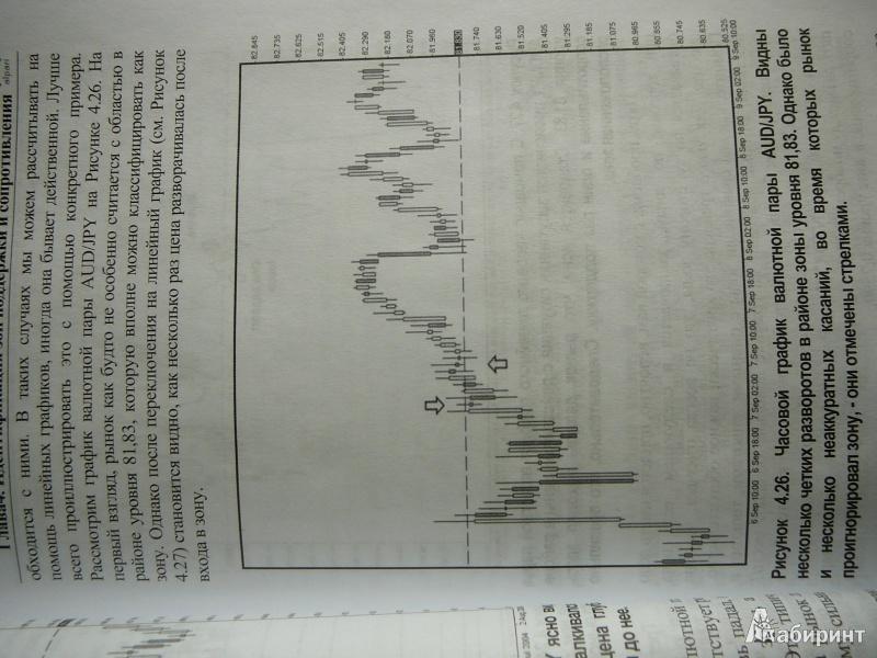 Книга форекс без индикаторов форекс как зарабатывают трейдеры