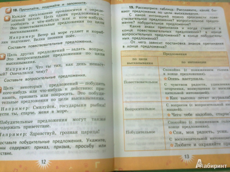 Зеленина гдз по класс русскому 1