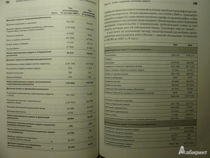 человека герасименко финансовая отчетность для руководителей 2012 наступает сколько