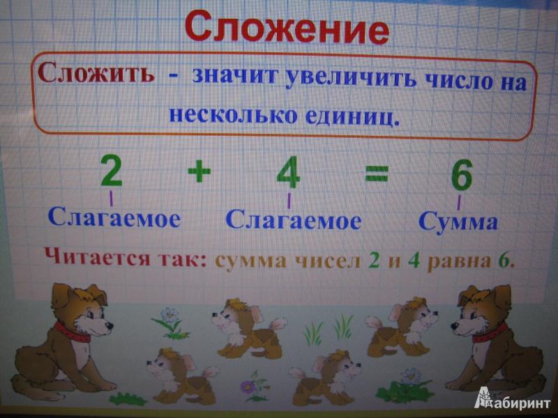 Иллюстрация 1 из 21 для Устный счет. Для учеников 1-6 классов (CDpc) | Лабиринт - софт. Источник: Rusalochka-777
