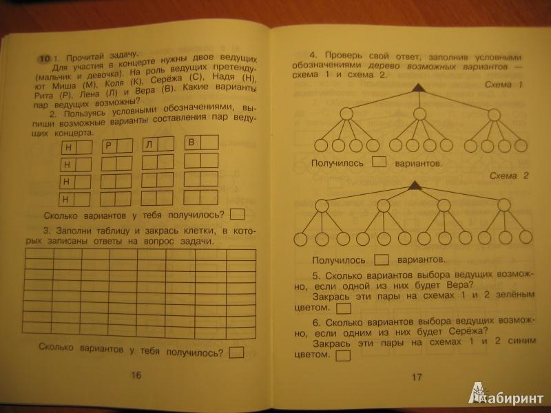 Решебник 4 класс матем и информатика истомина редько