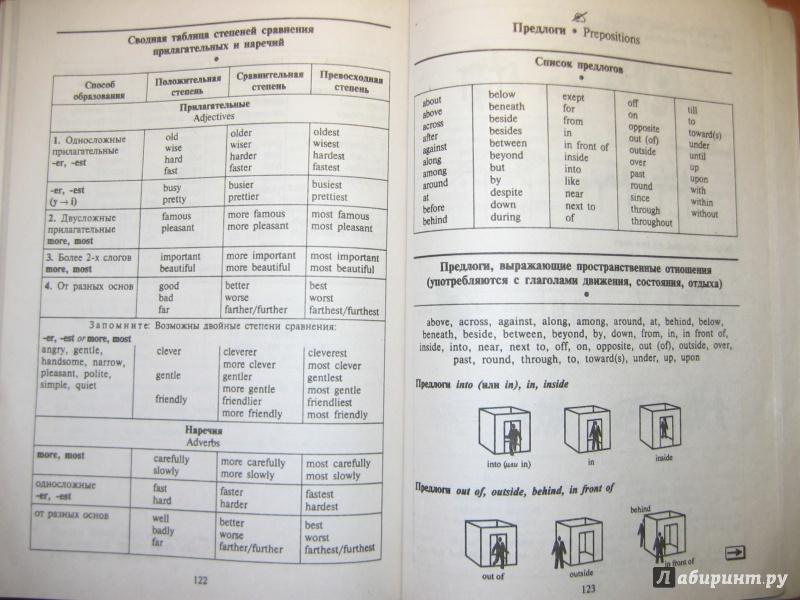Гдз а.а.ионена английский граматика