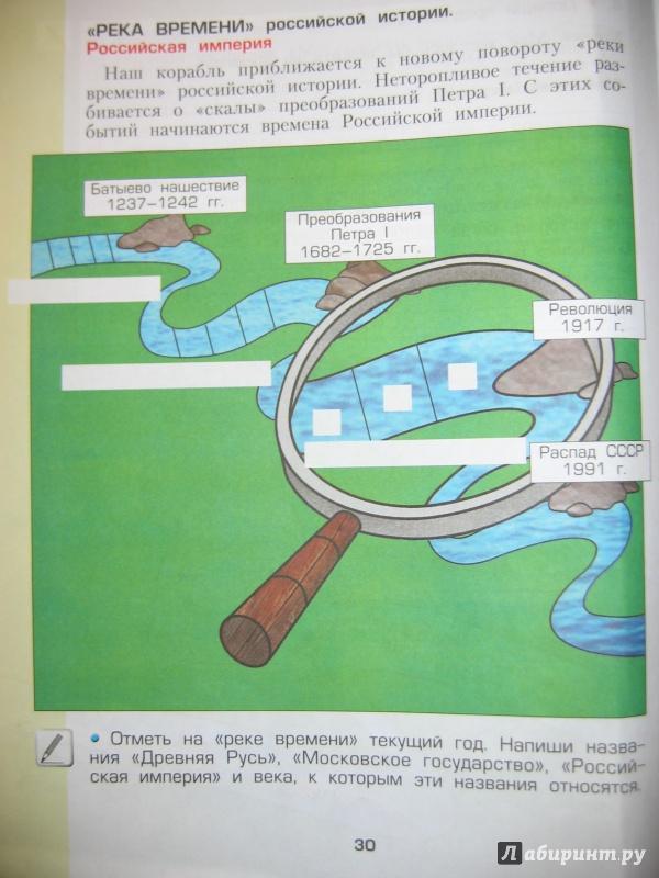 Гдз по окружающий мир 3 класс рабочая тетрадь 2 часть данилов кузнецова