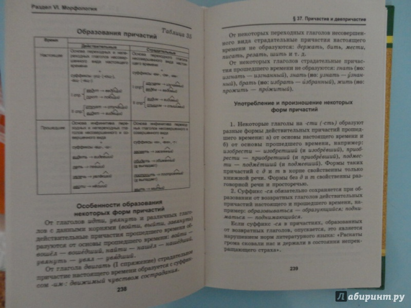 Культура речи онлайн гдз ващенко д язык е и русский
