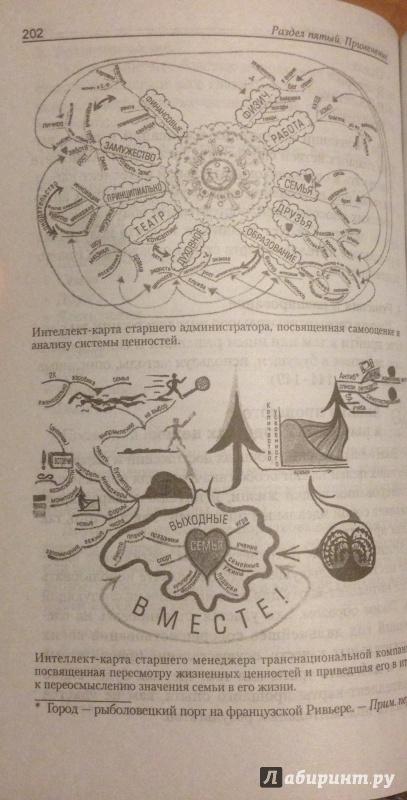 Как рисовать интеллект-карты (от тони бьюзена) психологос.