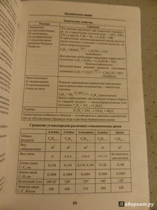 химия а20 шпаргалка по