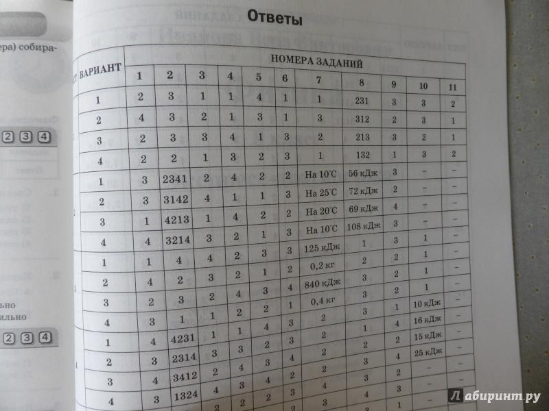 8 класс тесты иванова гдз