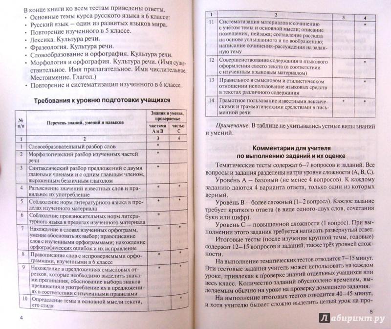 Русский язык класс Контрольно измерительные материалы ФГОС  все