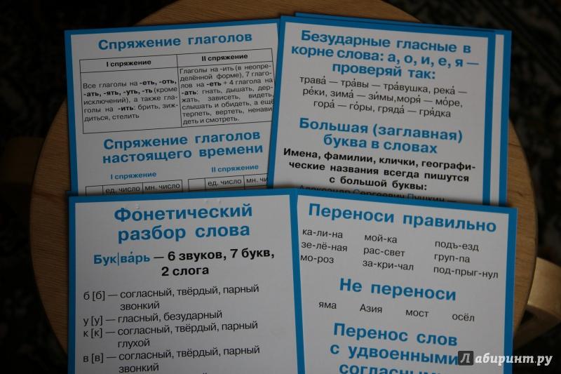 Картоки с правилами по русскому языку для 4 класса