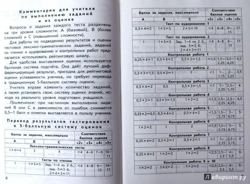 Контрольно измерительные материалы Английский язык класс ФГОС  все
