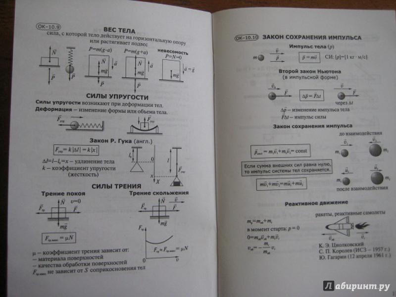 марон опорные конспекты и разноуровневые задания 10 класс решебник