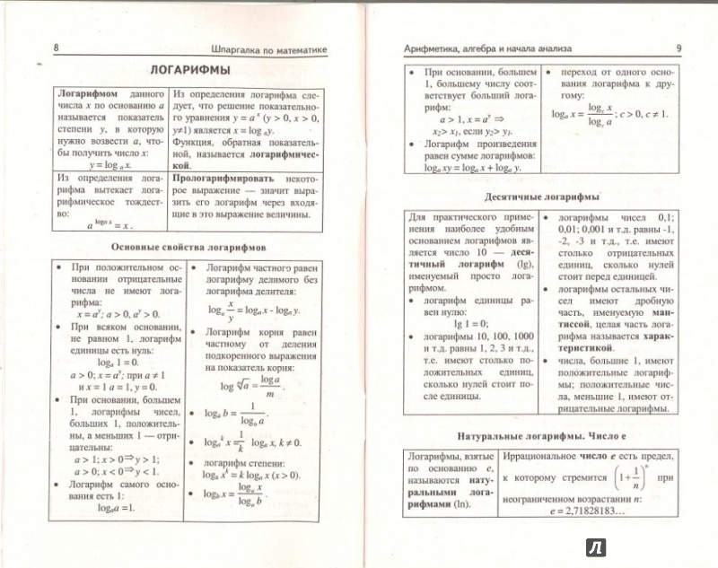 Выставку математике творчества на шпаргалки по