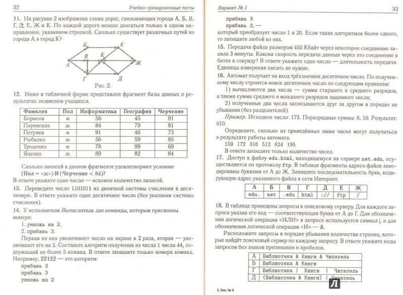 Тесты онлайн по информатике 9 класс гиа