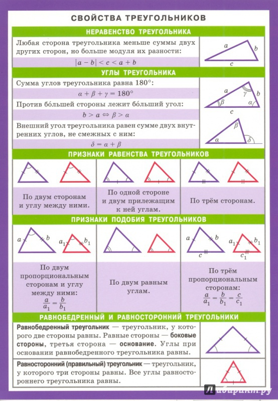 Иллюстрация 1 из 5 для Математика. Свойства треугольников | Лабиринт - книги. Источник: Елена Весна