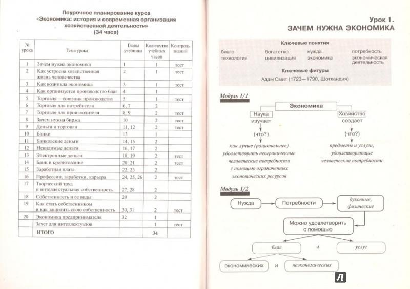 Гдз опорный конспект школьника по экономике 7-8 класс н. зайченко